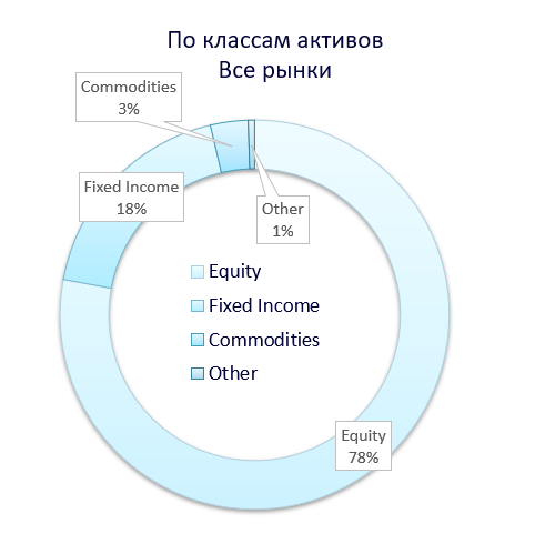 stockuper market ETF
